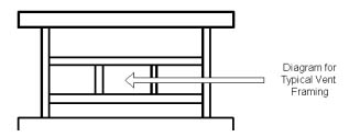 Sauna venting diagram