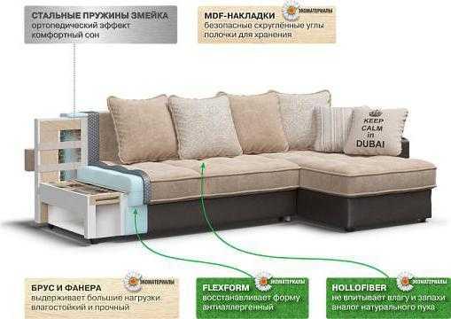 Как собрать диван из много мебели дубай недорого квартиру в дубай